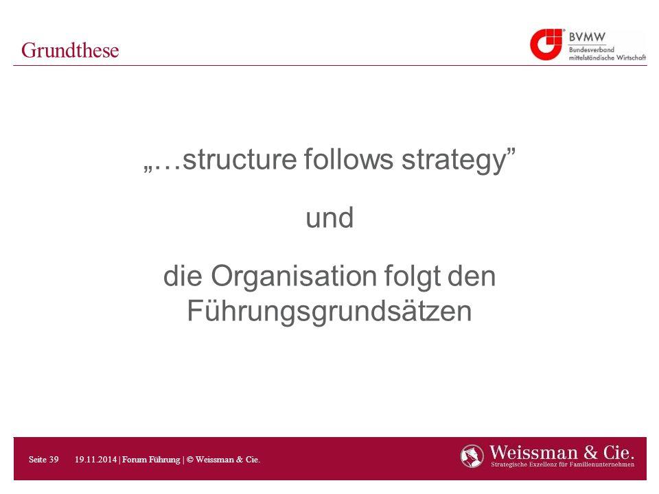 """Grundthese """"…structure follows strategy und die Organisation folgt den Führungsgrundsätzen Nicht zuviel Zeit hierfür verwenden."""