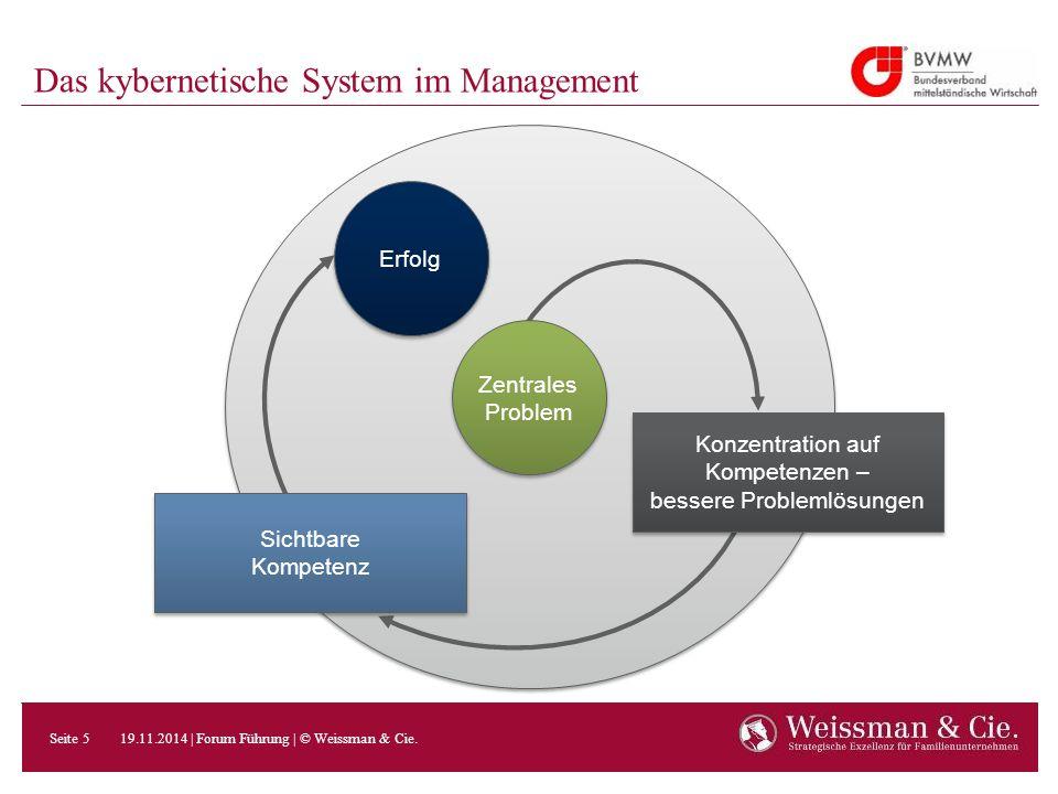 Das kybernetische System im Management