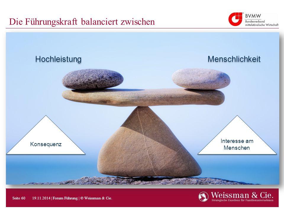 Die Führungskraft balanciert zwischen