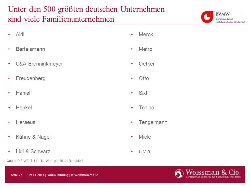 Unter den 500 größten deutschen Unternehmen sind viele Familienunternehmen
