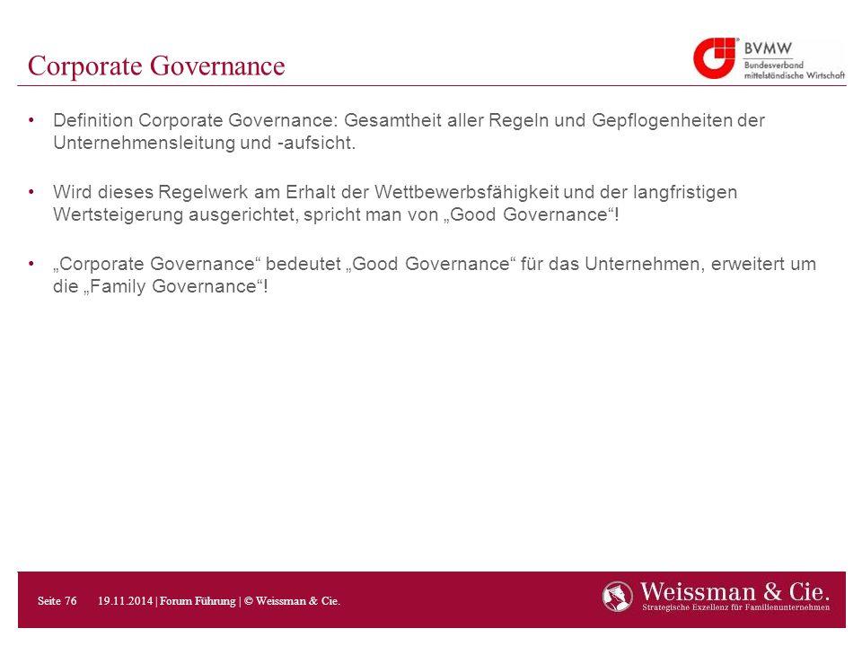 Corporate Governance Definition Corporate Governance: Gesamtheit aller Regeln und Gepflogenheiten der Unternehmensleitung und -aufsicht.