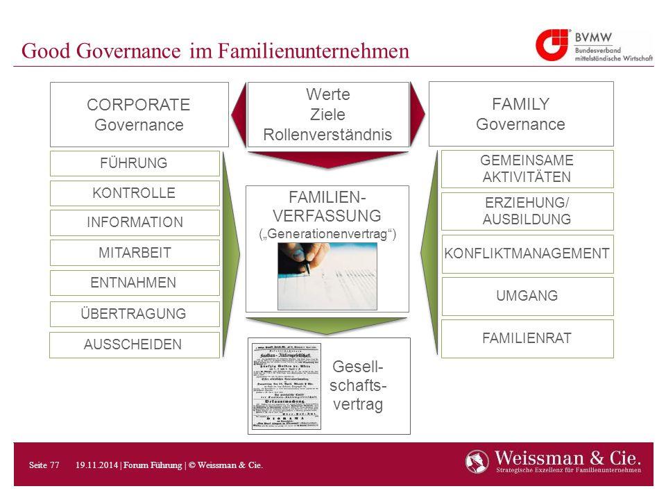 Good Governance im Familienunternehmen