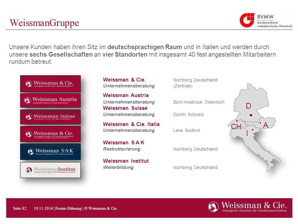 WeissmanGruppe 17.04.2017.