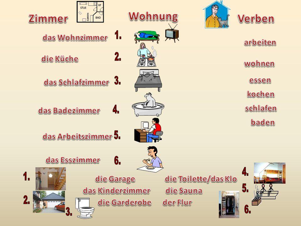 Wohnung Zimmer Verben das Wohnzimmer arbeiten die Küche wohnen essen
