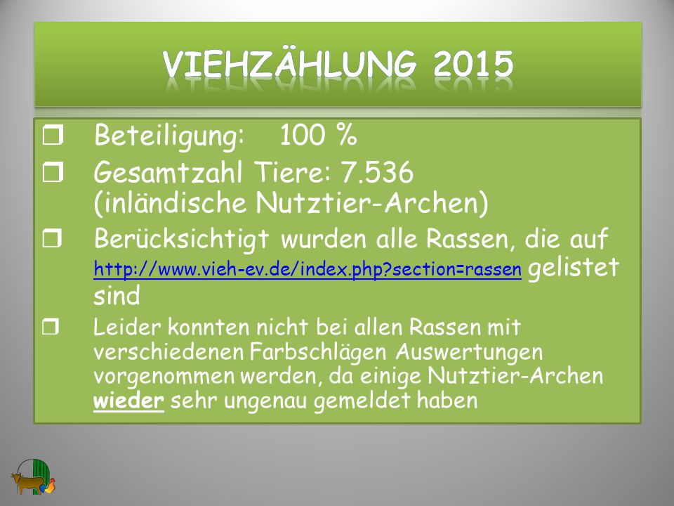 VIEHzählung 2015 Beteiligung: 100 %