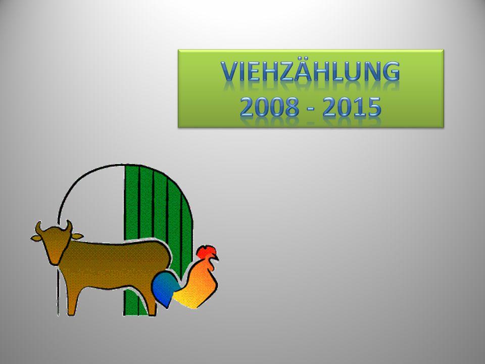 VIEHzählung 2008 - 2015