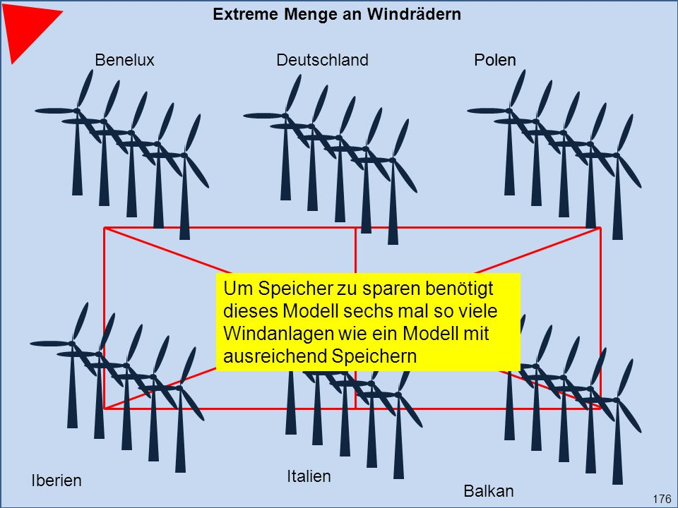 Extreme Menge an Windrädern