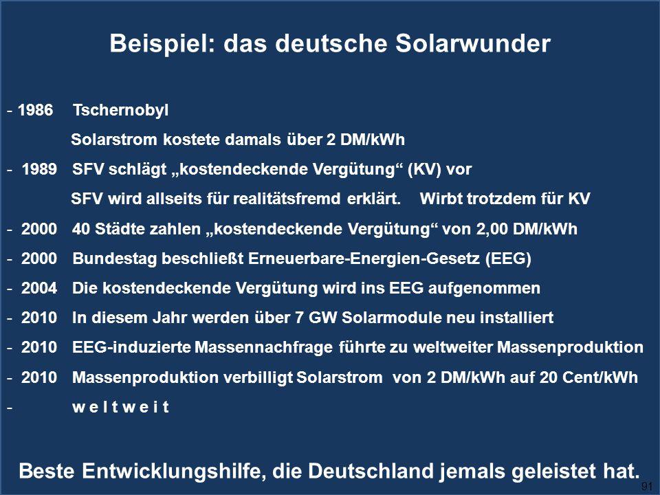 Beispiel: das deutsche Solarwunder