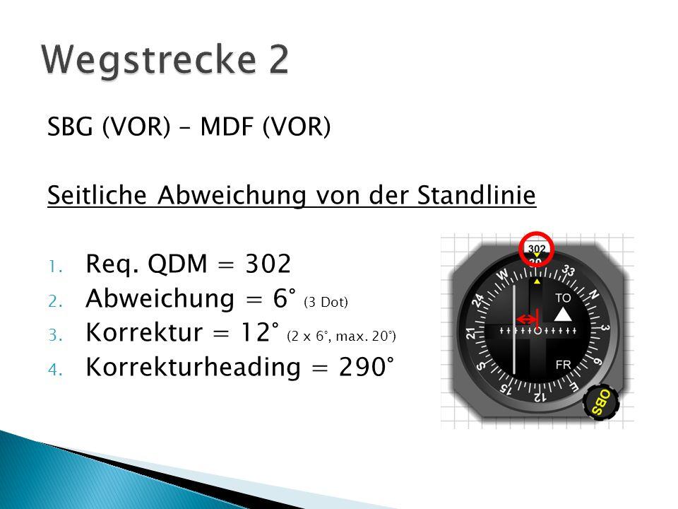 Wegstrecke 2 SBG (VOR) – MDF (VOR)