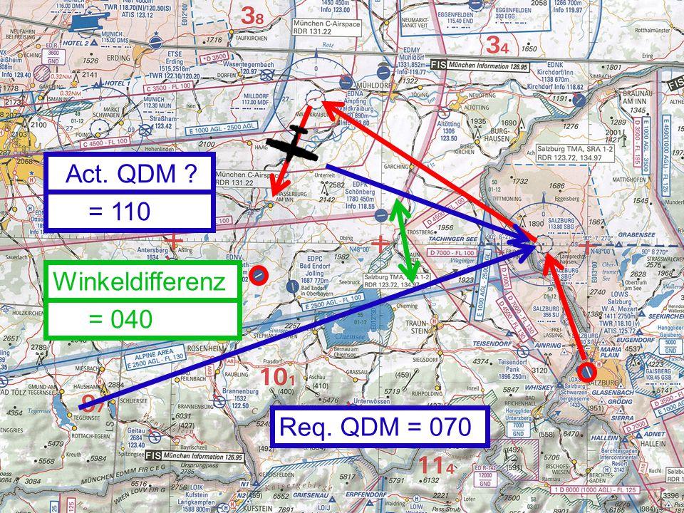 Act. QDM = 110 Winkeldifferenz = 040 Req. QDM = 070