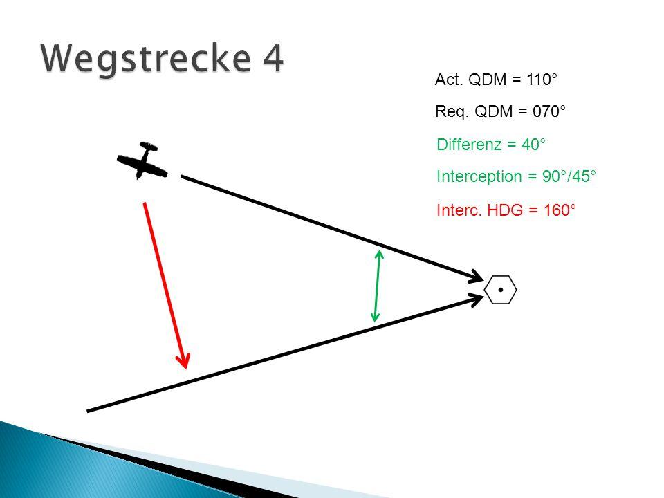 Wegstrecke 4 Act. QDM = 110° Req. QDM = 070° Differenz = 40°