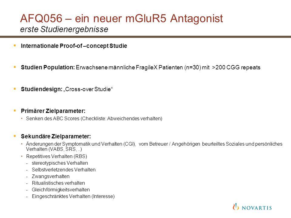 AFQ056 – ein neuer mGluR5 Antagonist erste Studienergebnisse