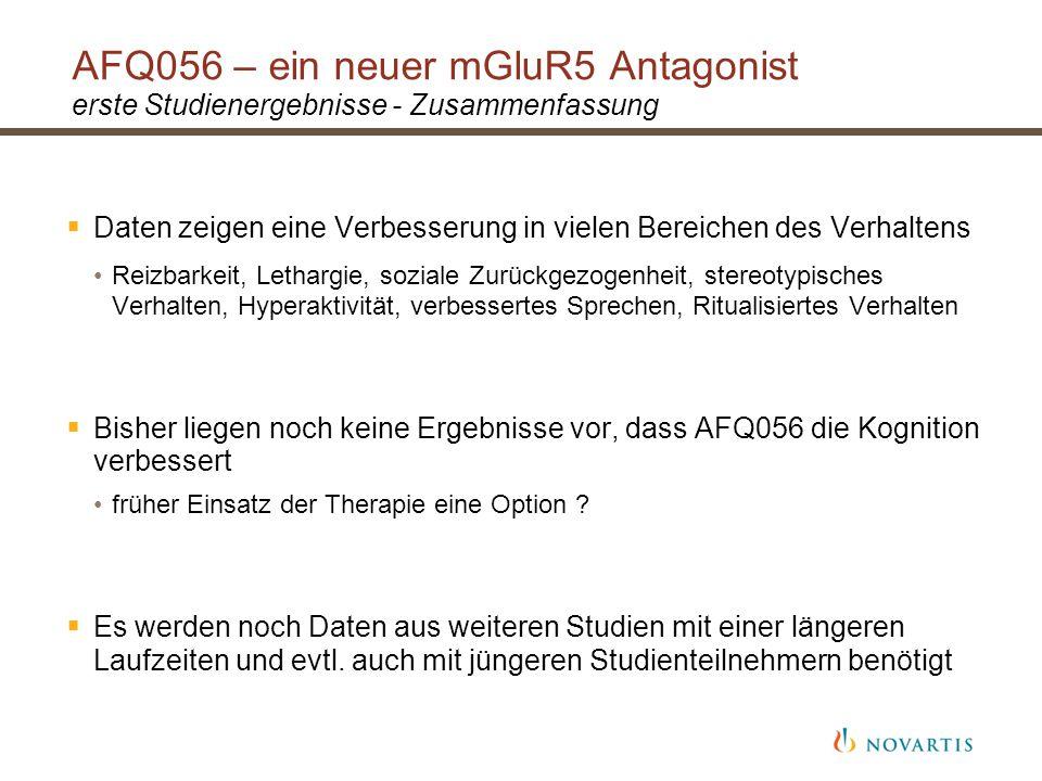 AFQ056 – ein neuer mGluR5 Antagonist erste Studienergebnisse - Zusammenfassung