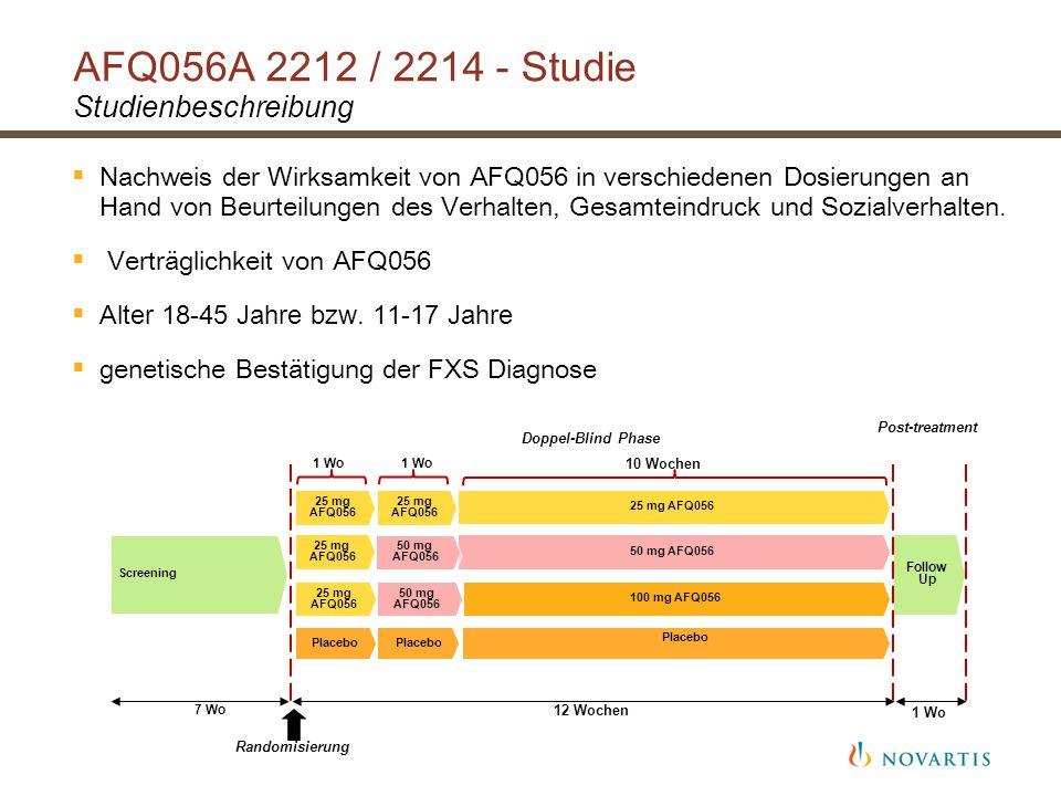 AFQ056A 2212 / 2214 - Studie Studienbeschreibung