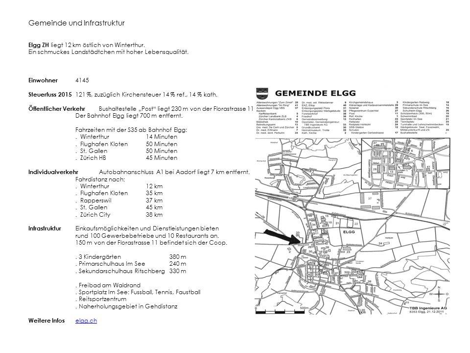 Gemeinde und Infrastruktur Elgg ZH liegt 12 km östlich von Winterthur