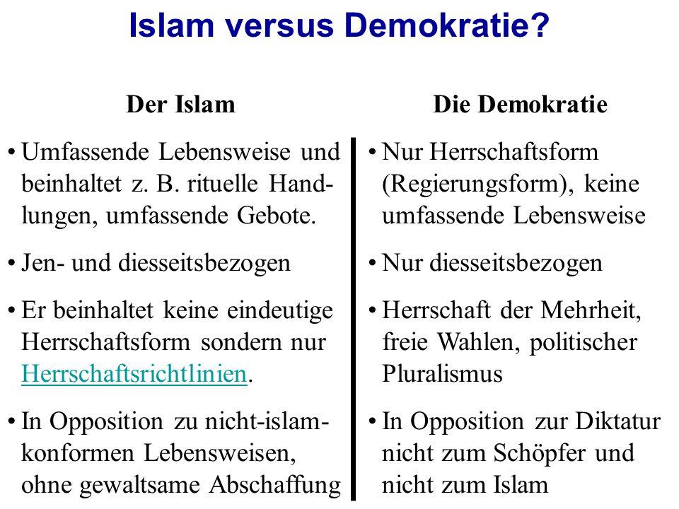 Islam versus Demokratie