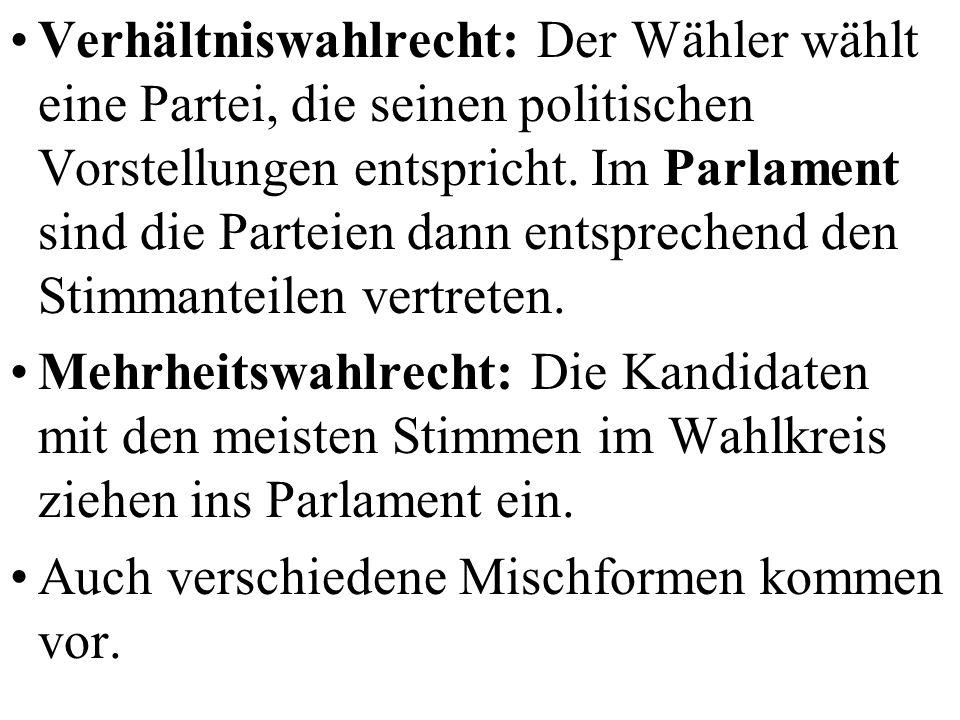 Verhältniswahlrecht: Der Wähler wählt eine Partei, die seinen politischen Vorstellungen entspricht. Im Parlament sind die Parteien dann entsprechend den Stimmanteilen vertreten.