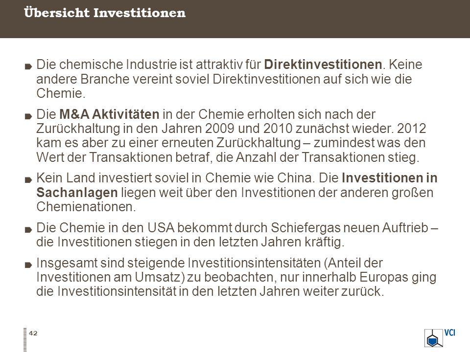 Übersicht Investitionen