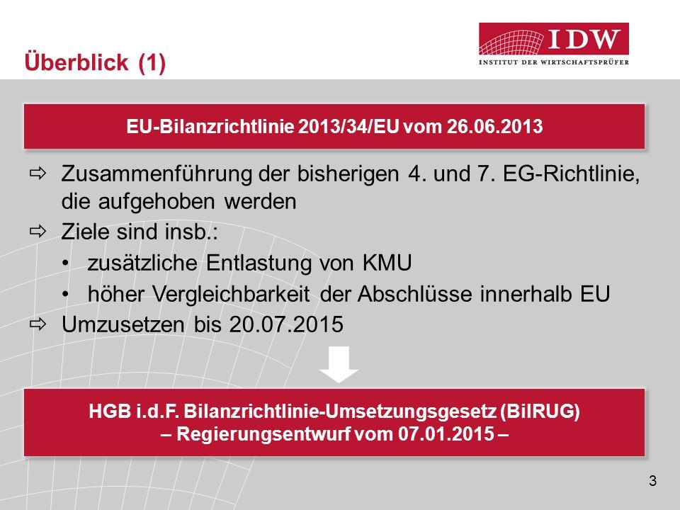 Überblick (1) EU-Bilanzrichtlinie 2013/34/EU vom 26.06.2013. Zusammenführung der bisherigen 4. und 7. EG-Richtlinie, die aufgehoben werden.