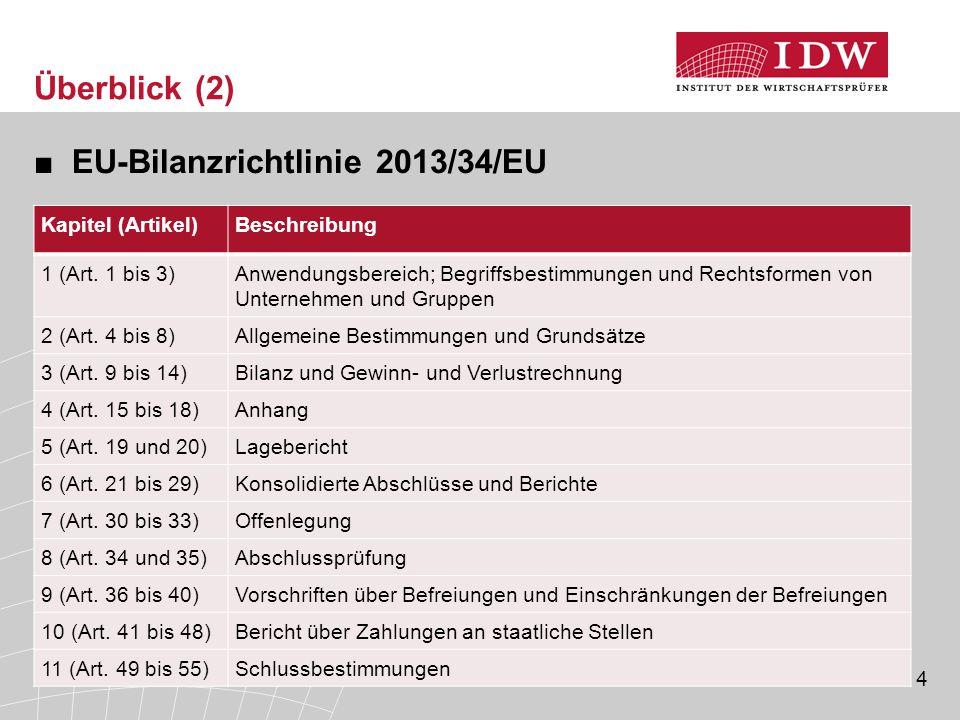 EU-Bilanzrichtlinie 2013/34/EU