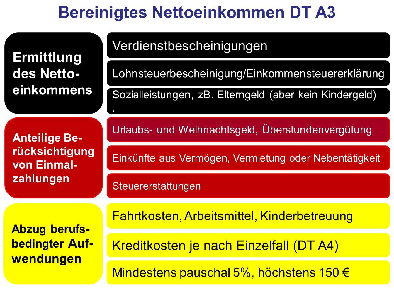Bereinigtes Nettoeinkommen DT A3