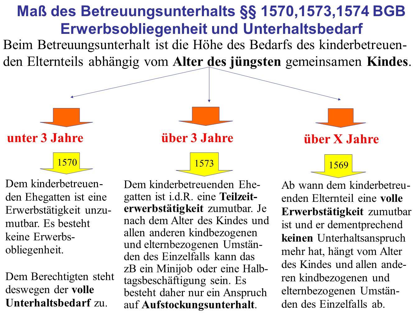 Maß des Betreuungsunterhalts §§ 1570,1573,1574 BGB Erwerbsobliegenheit und Unterhaltsbedarf