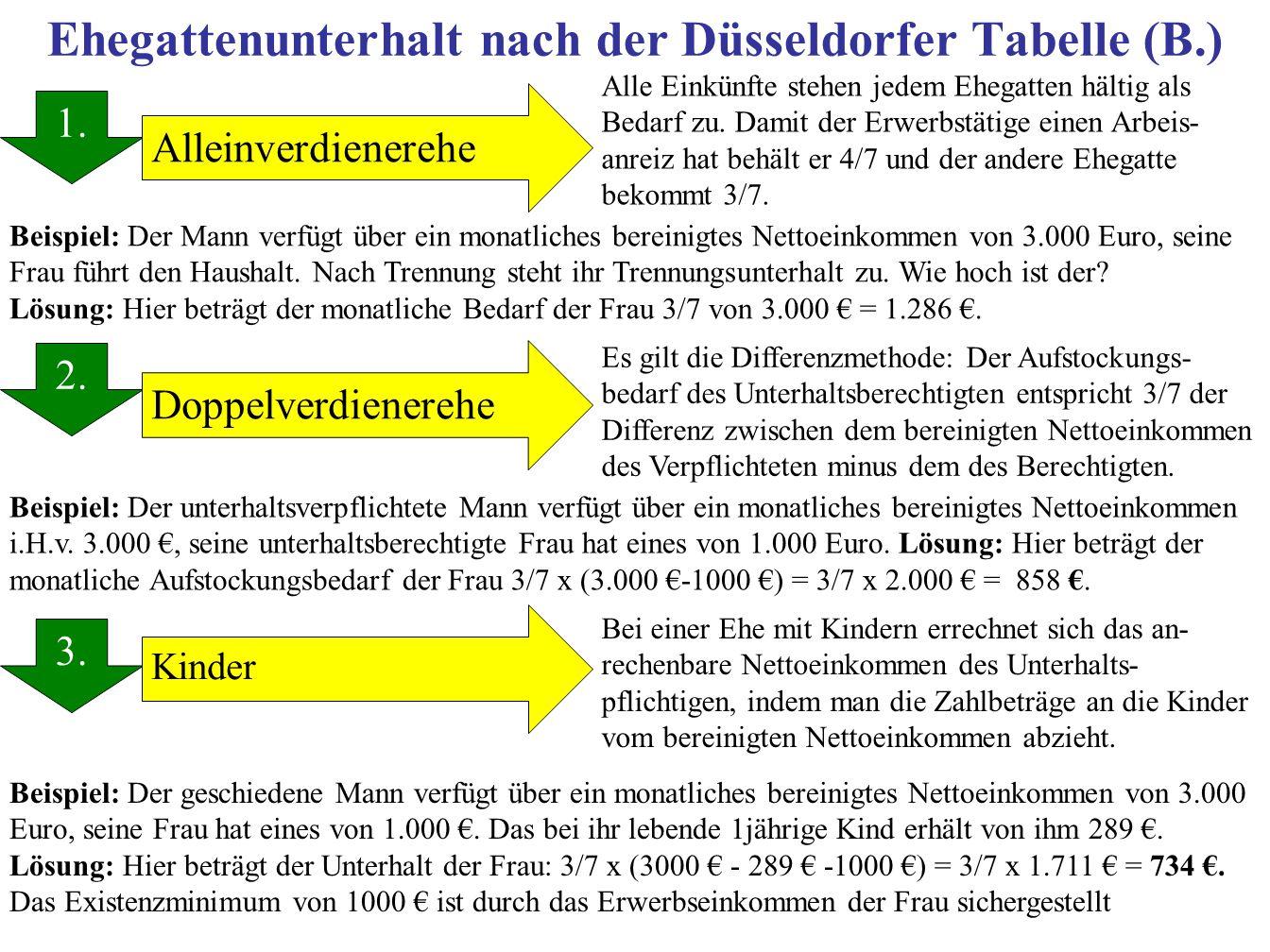 Ehegattenunterhalt nach der Düsseldorfer Tabelle (B.)
