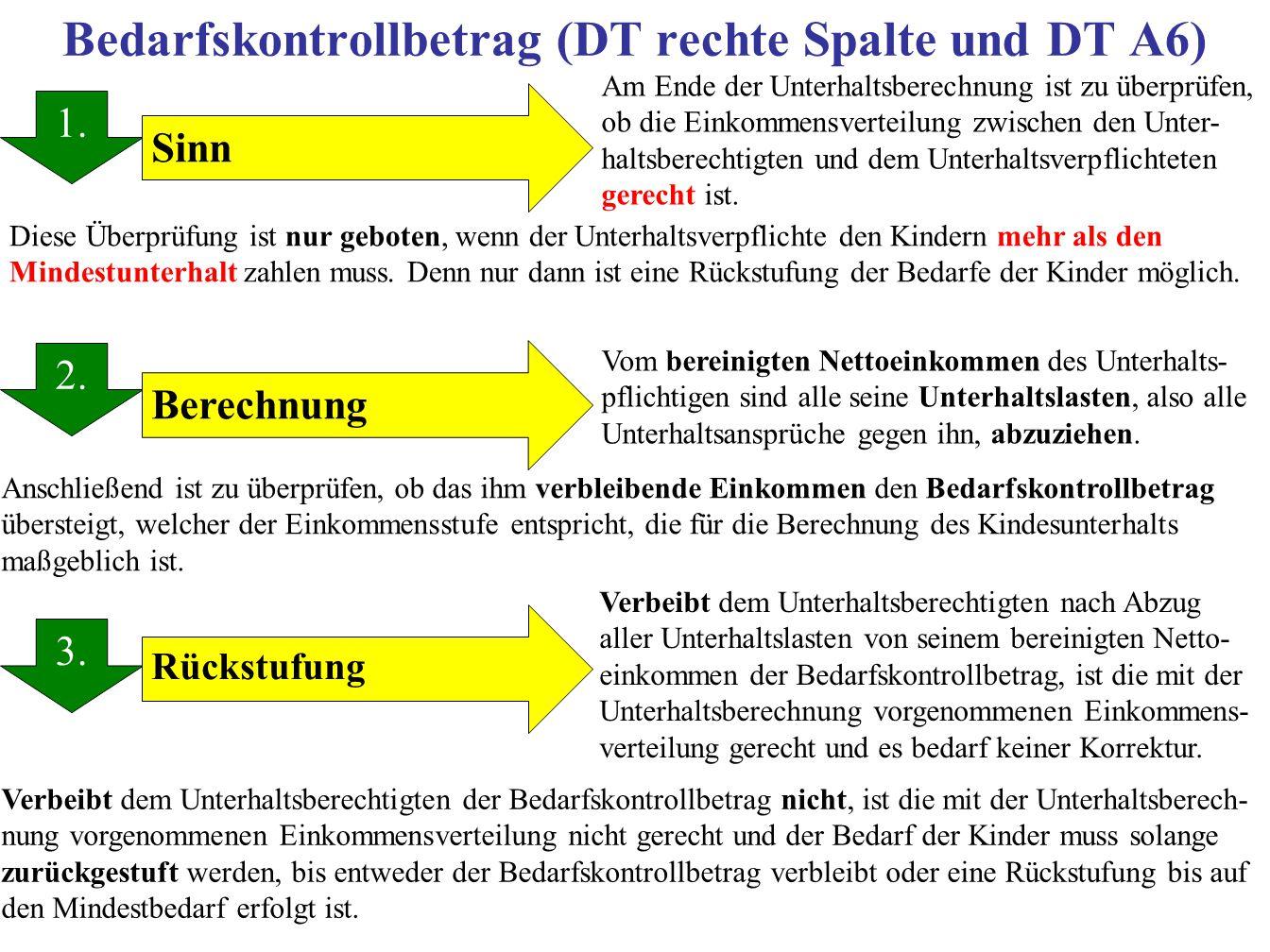 Bedarfskontrollbetrag (DT rechte Spalte und DT A6)