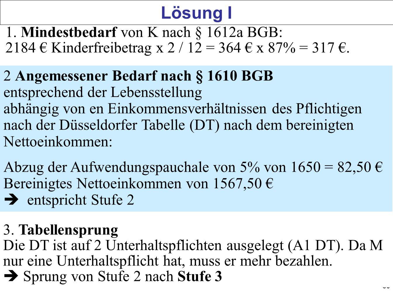 Lösung I 1. Mindestbedarf von K nach § 1612a BGB: 2184 € Kinderfreibetrag x 2 / 12 = 364 € x 87% = 317 €.