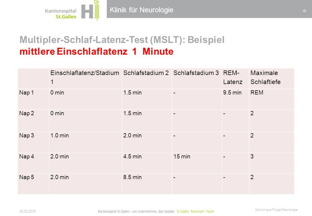 Klinik für Neurologie Multipler-Schlaf-Latenz-Test (MSLT): Beispiel mittlere Einschlaflatenz 1 Minute.
