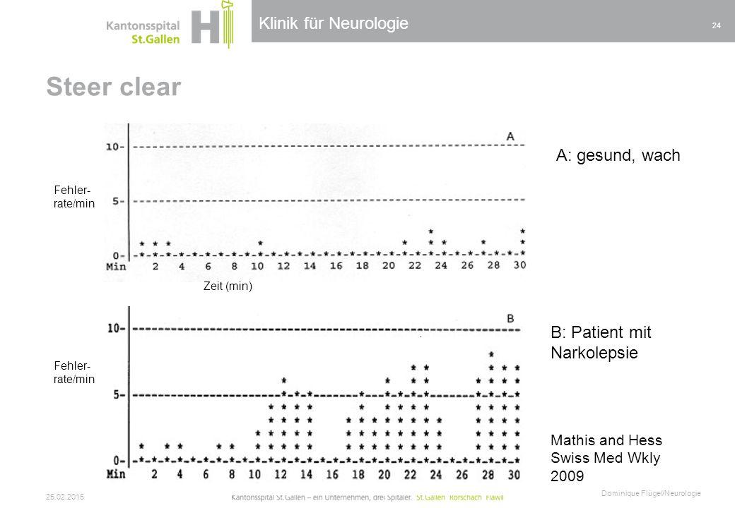 Steer clear A: gesund, wach B: Patient mit Narkolepsie