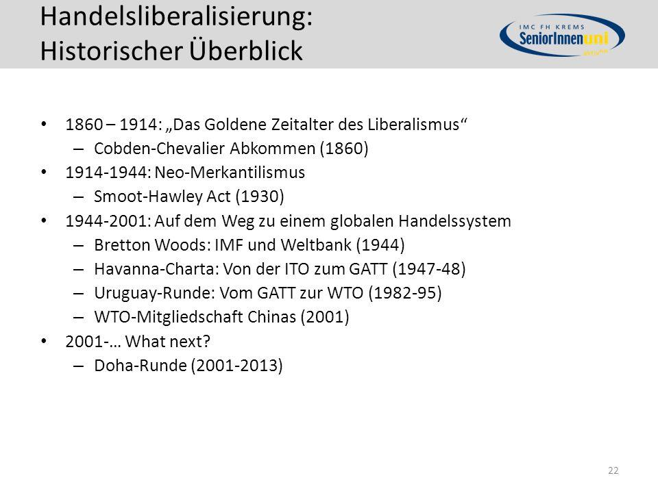 Handelsliberalisierung: Historischer Überblick