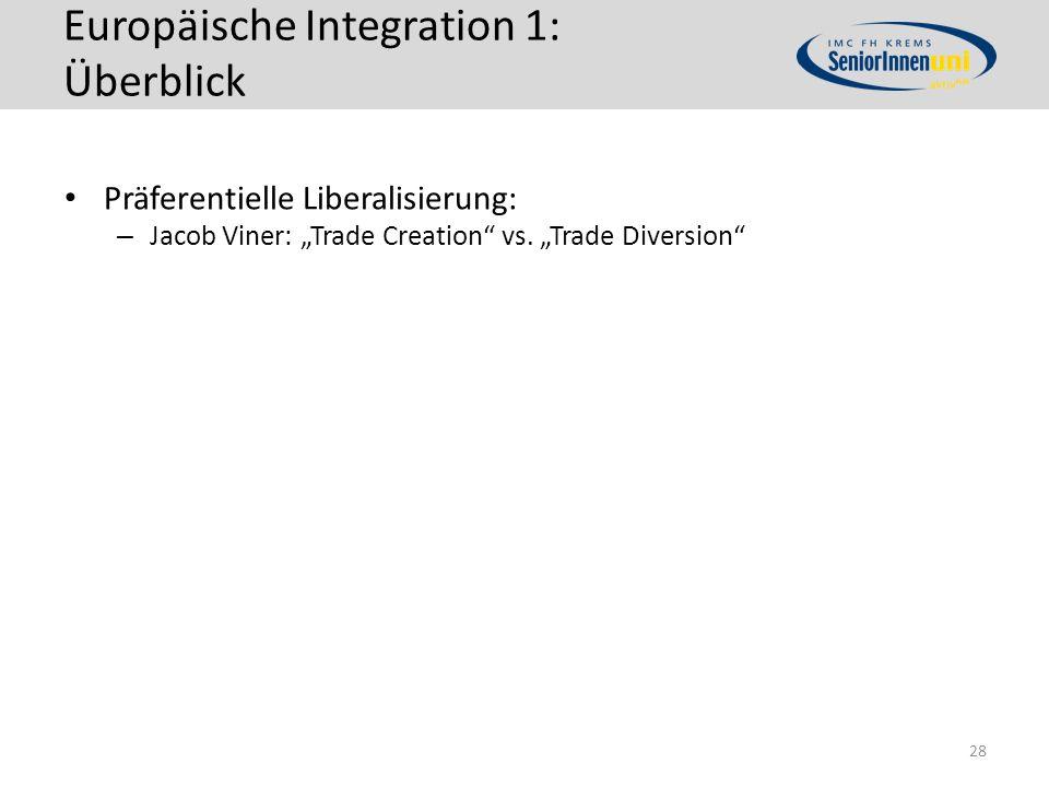 Europäische Integration 1: Überblick