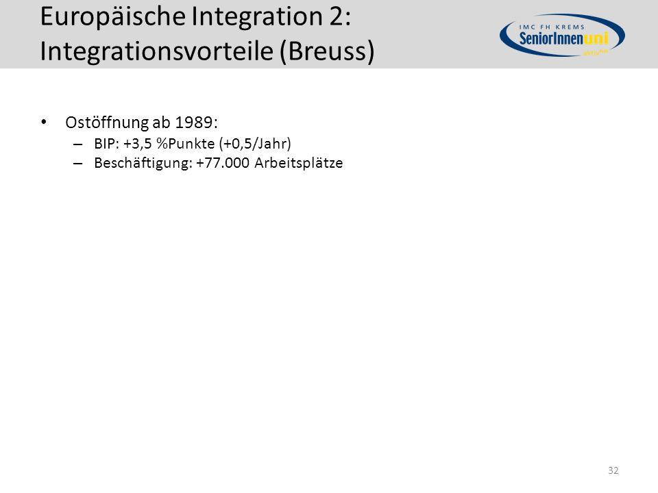 Europäische Integration 2: Integrationsvorteile (Breuss)