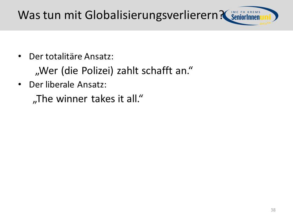 Was tun mit Globalisierungsverlierern