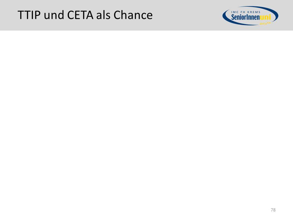 TTIP und CETA als Chance