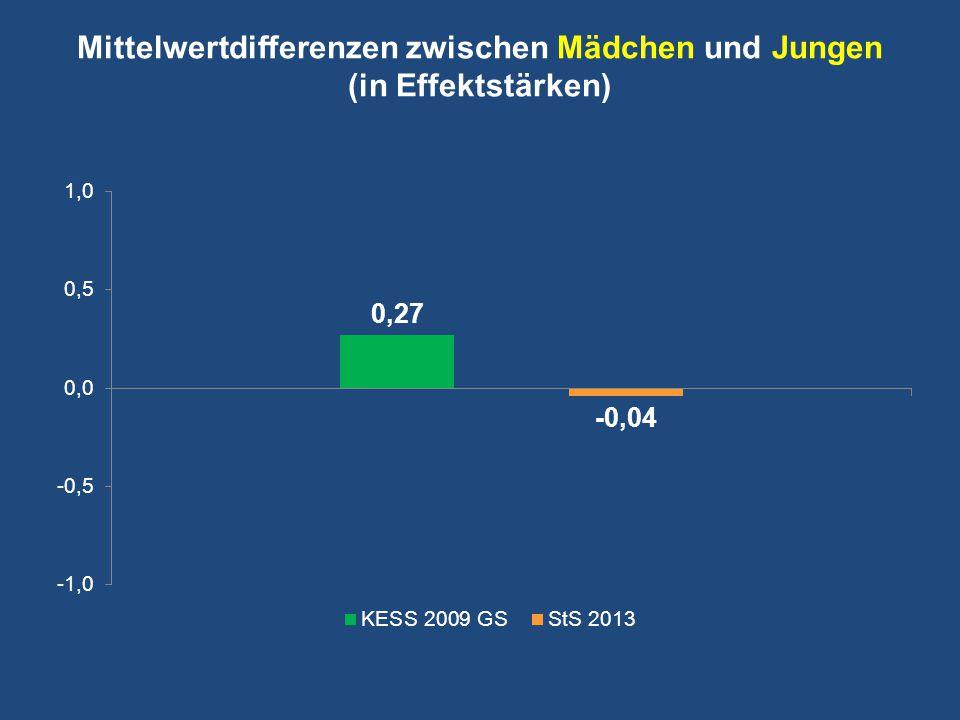 Mittelwertdifferenzen zwischen Mädchen und Jungen (in Effektstärken)