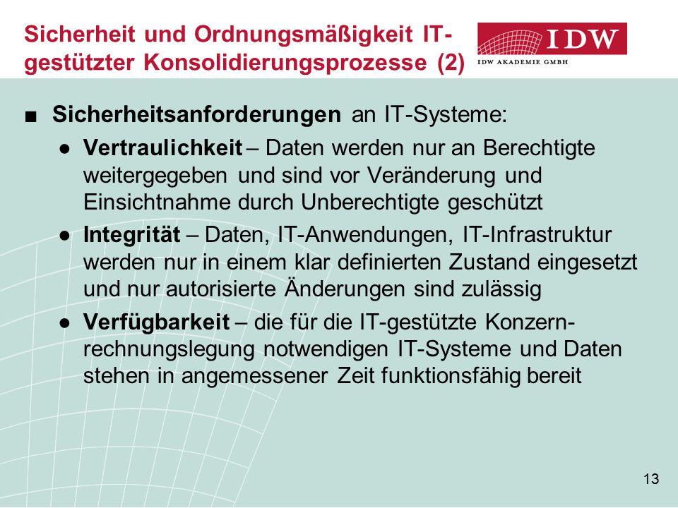 Sicherheitsanforderungen an IT-Systeme: