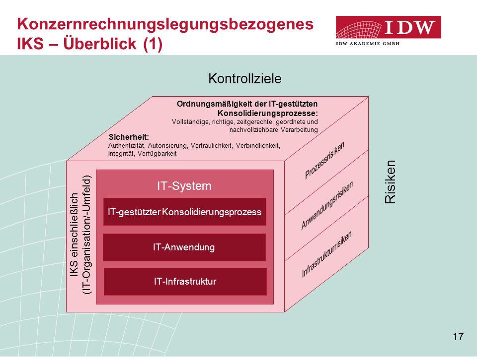Konzernrechnungslegungsbezogenes IKS – Überblick (1)