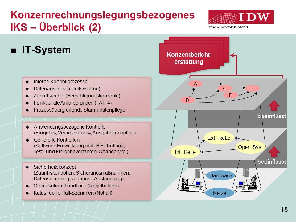 Konzernrechnungslegungsbezogenes IKS – Überblick (2)