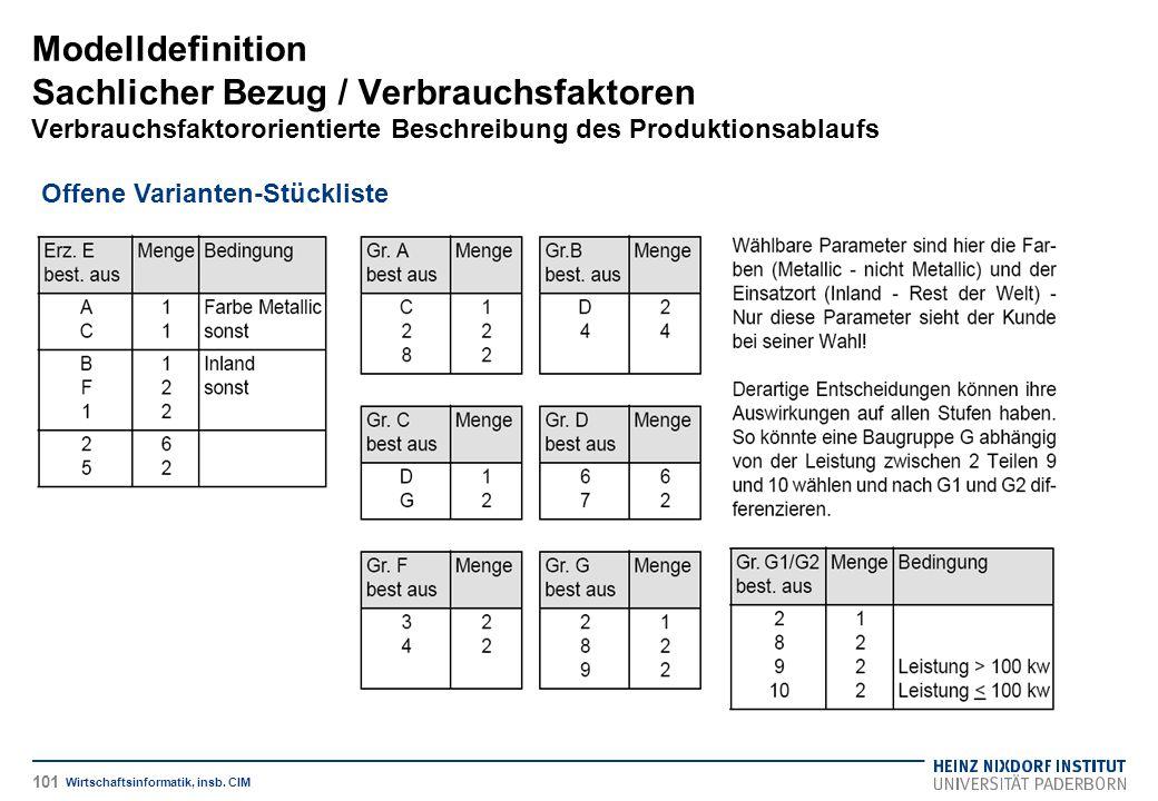 Modelldefinition Sachlicher Bezug / Verbrauchsfaktoren Verbrauchsfaktororientierte Beschreibung des Produktionsablaufs