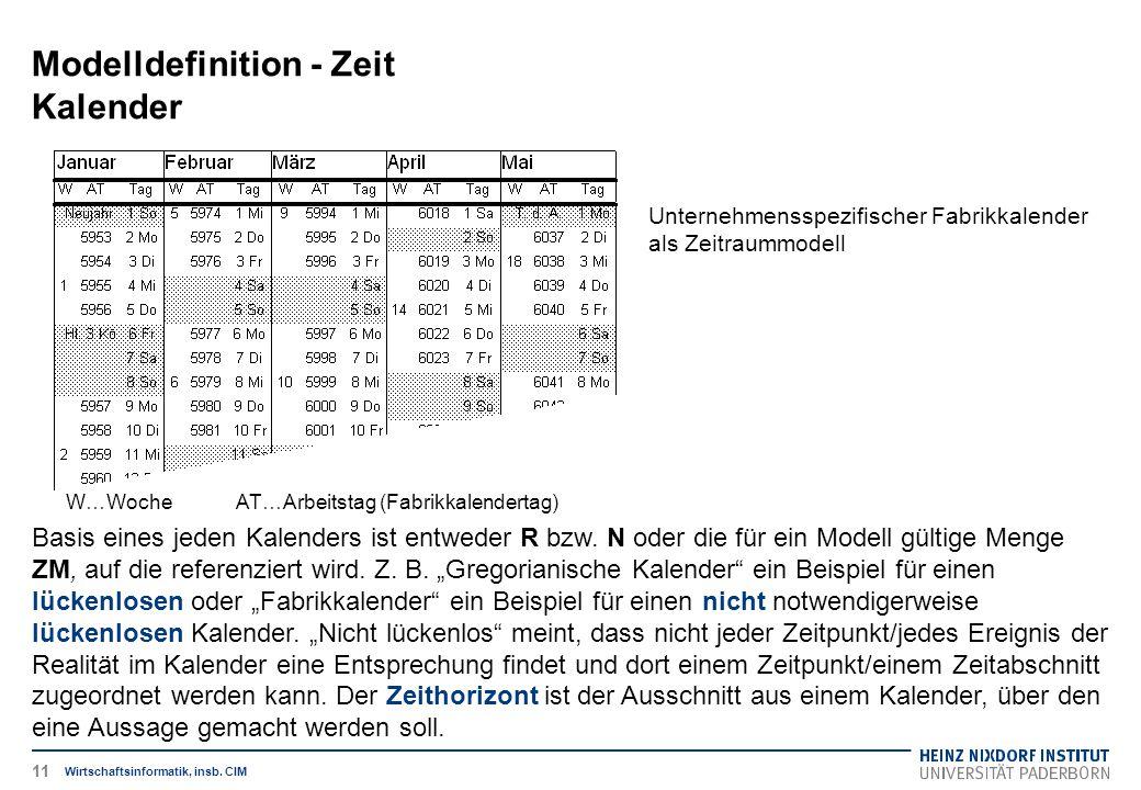 Modelldefinition - Zeit Kalender