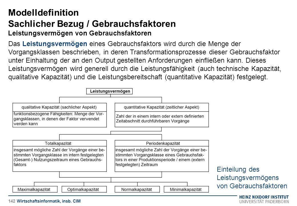 Modelldefinition Sachlicher Bezug / Gebrauchsfaktoren Leistungsvermögen von Gebrauchsfaktoren