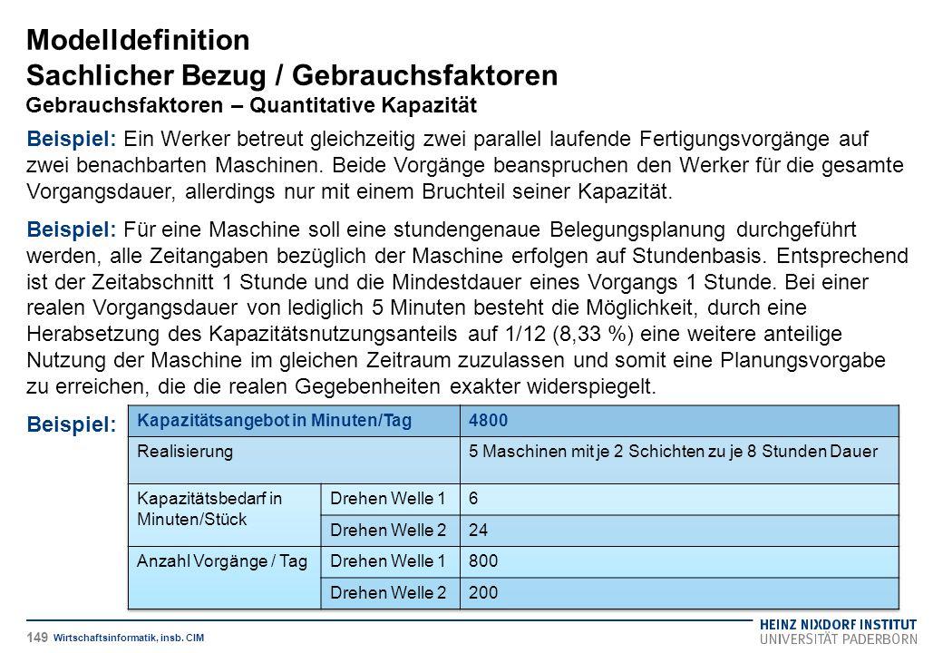 Modelldefinition Sachlicher Bezug / Gebrauchsfaktoren Gebrauchsfaktoren – Quantitative Kapazität