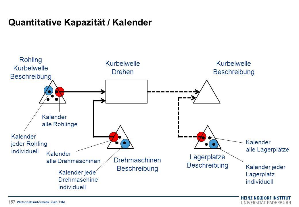 Quantitative Kapazität / Kalender