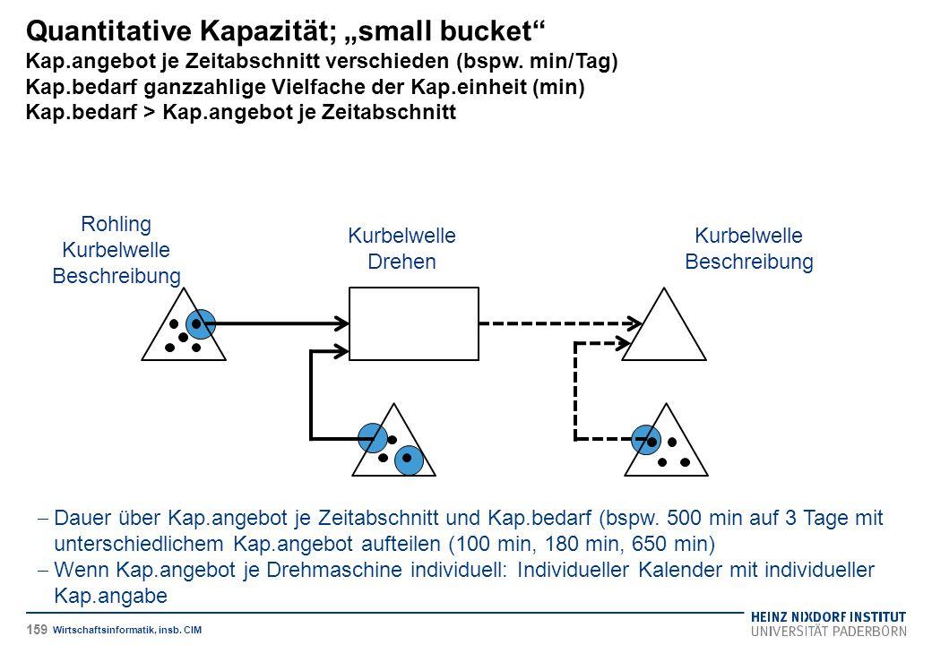 "Quantitative Kapazität; ""small bucket Kap"