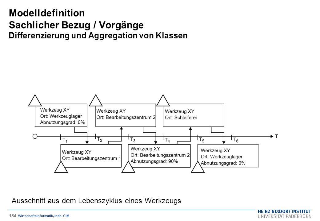 Modelldefinition Sachlicher Bezug / Vorgänge Differenzierung und Aggregation von Klassen