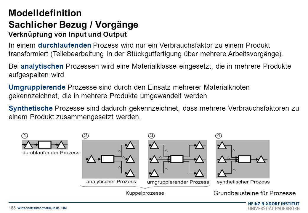 Modelldefinition Sachlicher Bezug / Vorgänge Verknüpfung von Input und Output