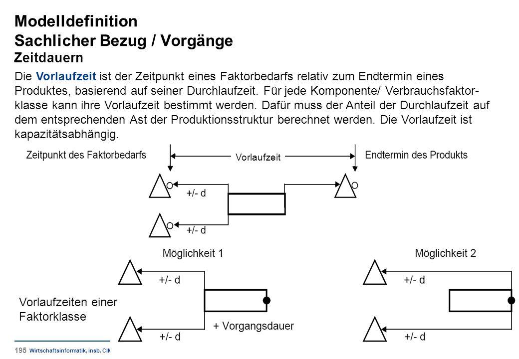 Modelldefinition Sachlicher Bezug / Vorgänge Zeitdauern