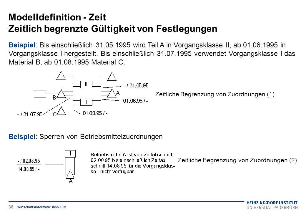 Modelldefinition - Zeit Zeitlich begrenzte Gültigkeit von Festlegungen